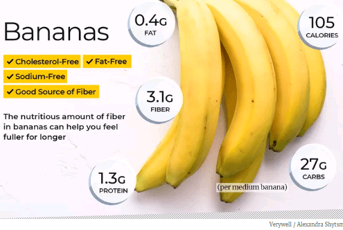 Banana and Peanut Butter | Your Daily Health Partners!
